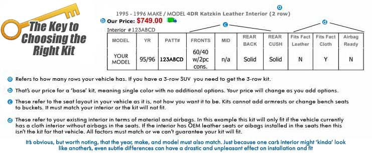 Katzkin Leather Info